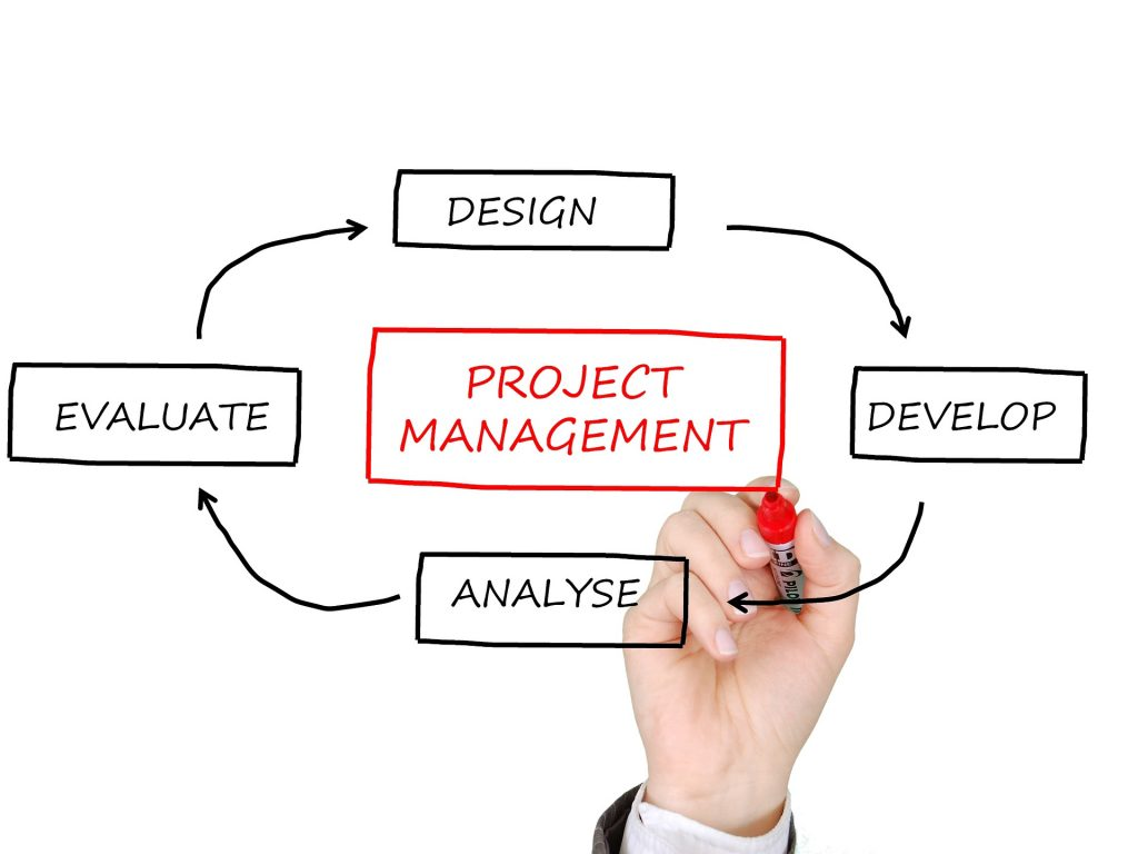FAQs Project Management Training