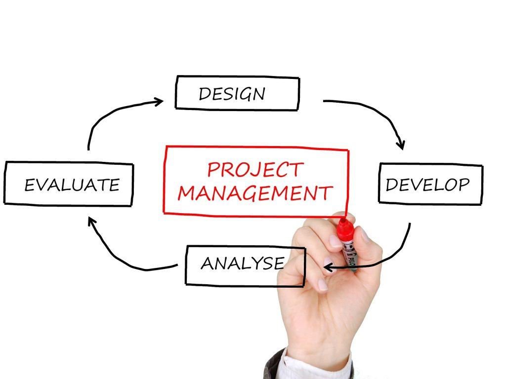 FAQs Project Management Training