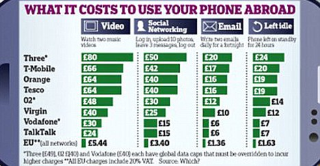 Nudge training - mobile phone tariffs